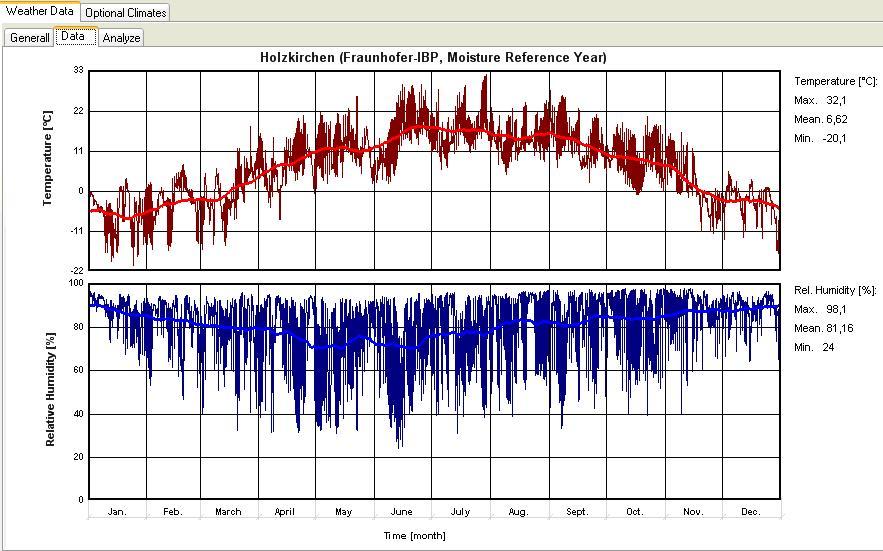 Plus:Dialog Climate – Wufiwiki